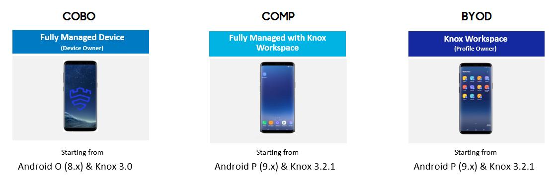 Knox Service Plugin - deployment modes