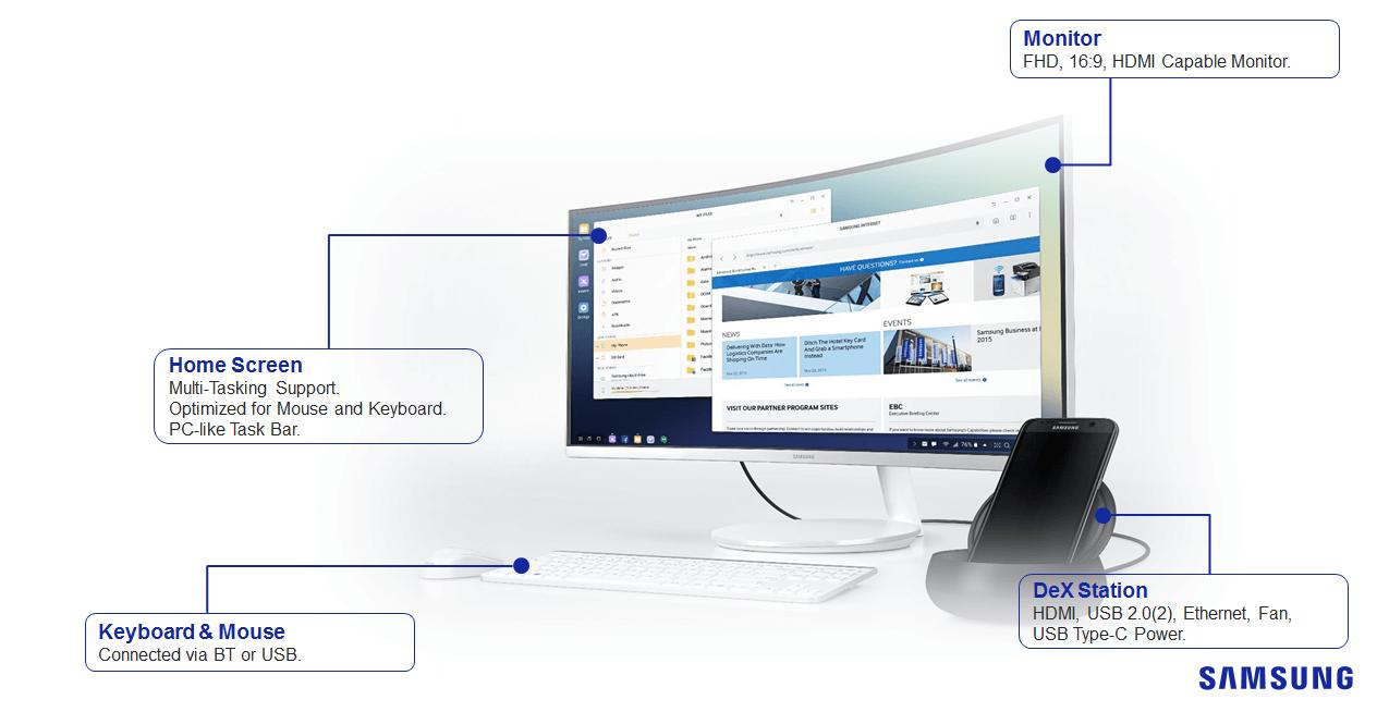 Kiosk Mode | Knox Platform for Enterprise Admin Guide